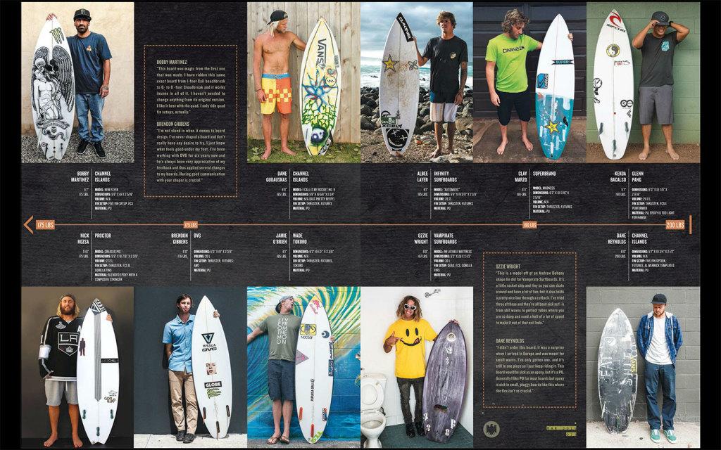 surfing-35-freesurfers-boards-rozsa