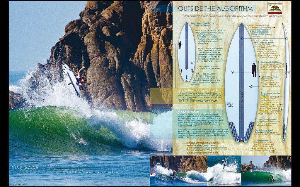 surfing-rozsa-gp-spread